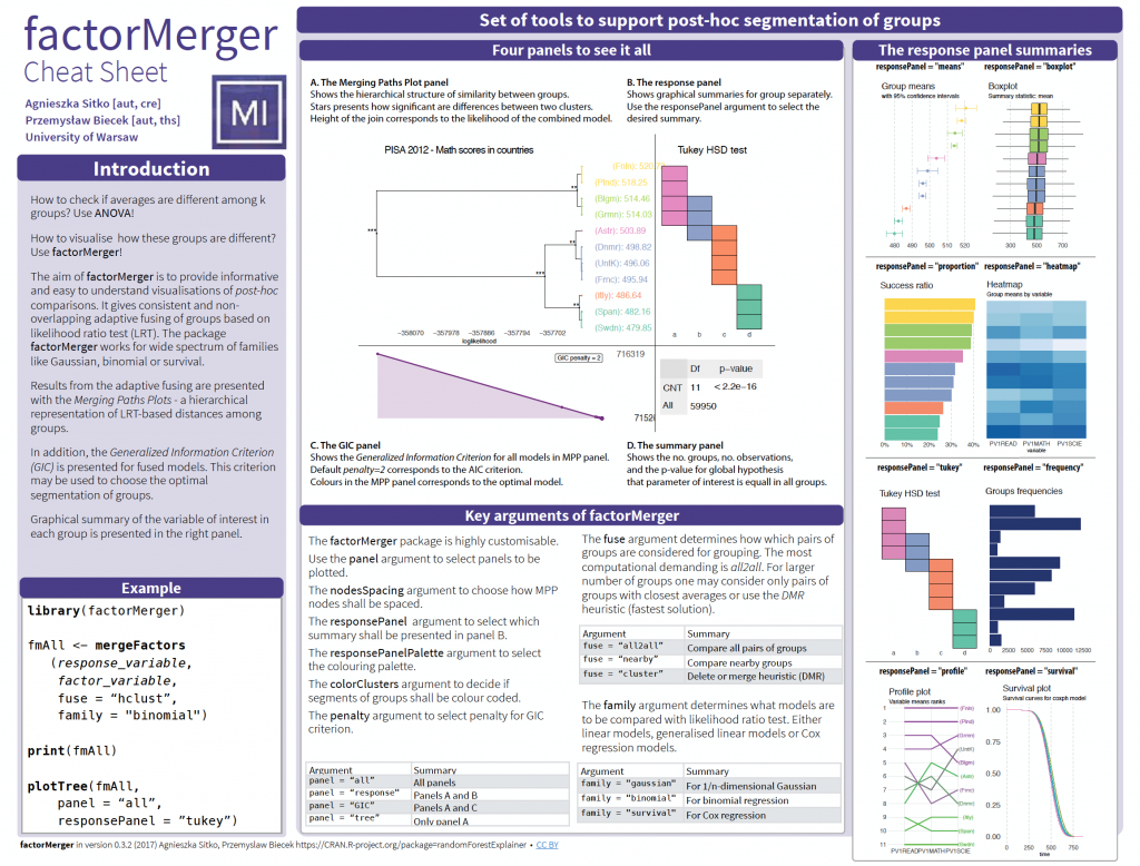 factorMerger-cheatsheet