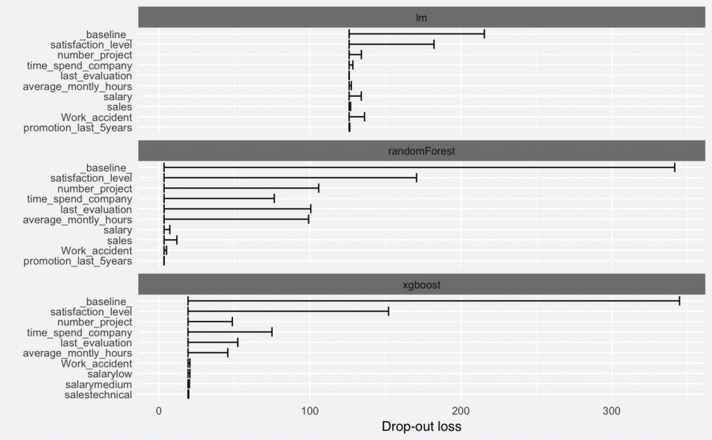 plot.variable_dropout_explainer-19
