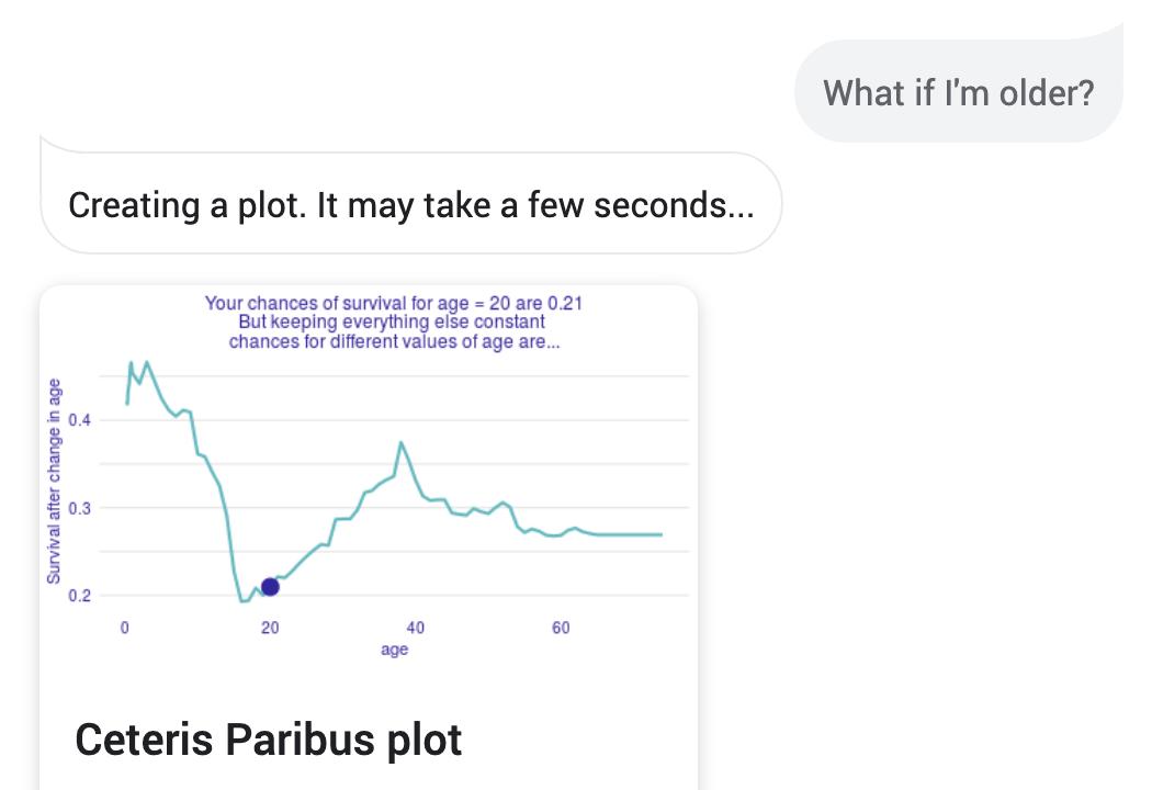 xaibot – conversations with predictive models!